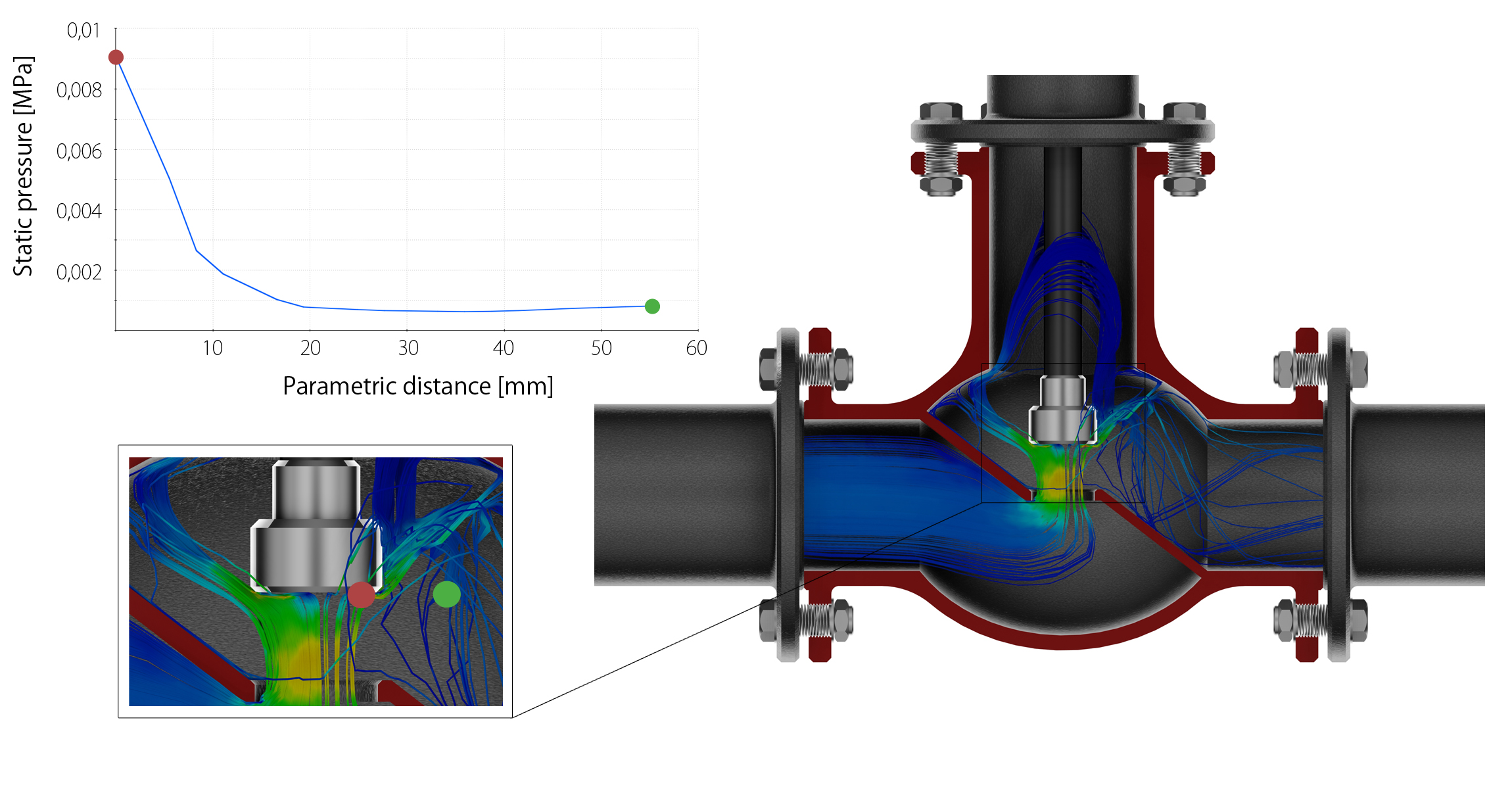 Diagrama de presión de válvula